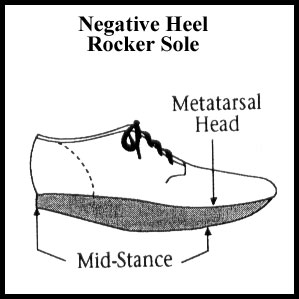 Effectiveness of Rocker Sole Shoes in the Management of Chronic Low Back Pain