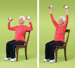 Effectiveness of progressive resistance strength training ...