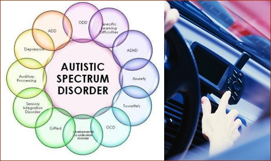 Driving indicators in teens with attention deficit hyperactivity and/or autism spectrum disorder