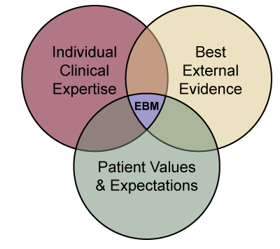 Evidence Based Practice Toolkit for Nursing