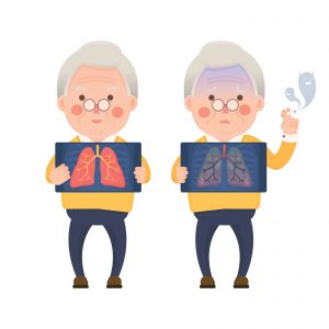 Pulmonary rehabilitation following exacerbations of chronic obstructive pulmonary disease.