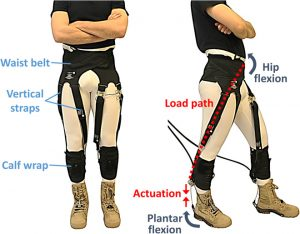 The exosuit made for walking