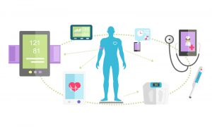 A Rehabilitation-Internet-of-Things in the Home to Augment Motor Skills and Exercise Training.