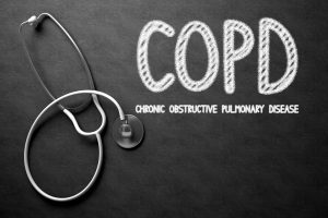 Factors associated with the rate of COPD exacerbations that require hospitalization.