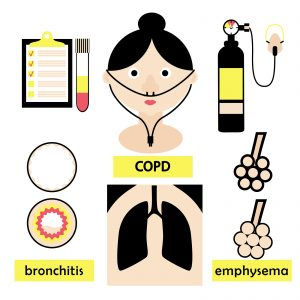 Occupational COPD and job exposure matrices: a systematic review and meta-analysis.