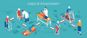 Physio Stages