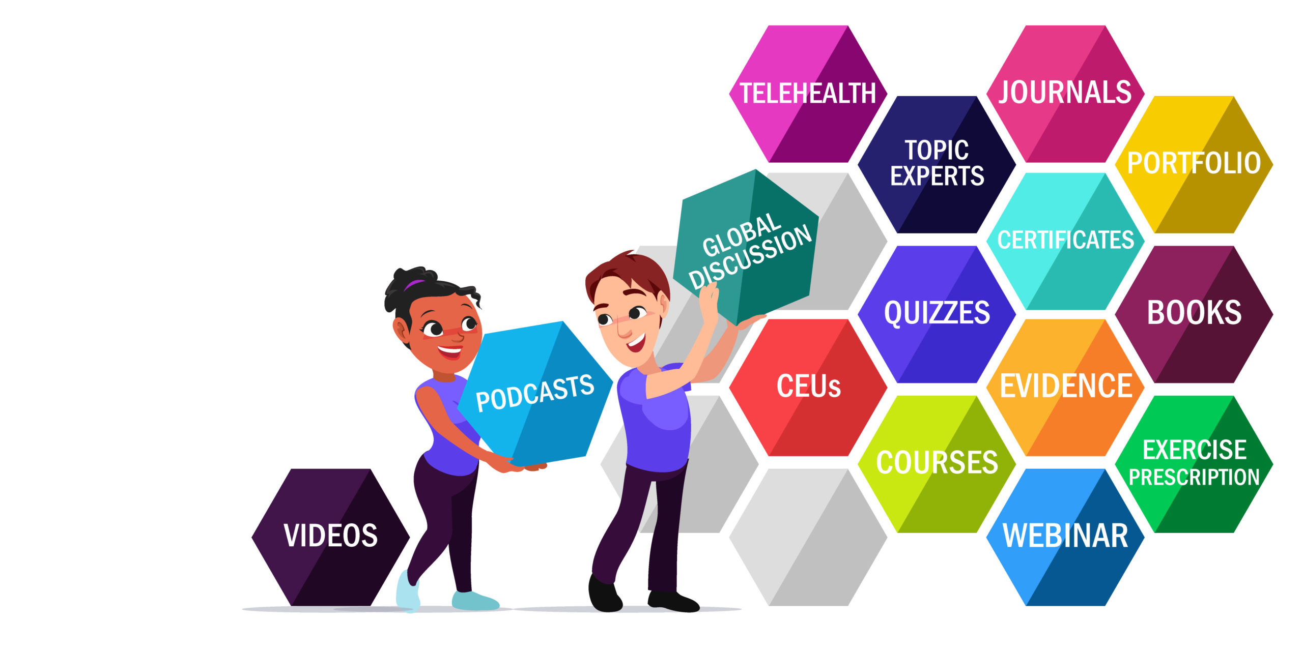 Physioplus learning platform