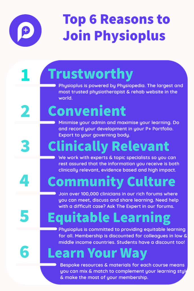 physioplus membership benefits. Top 6 reasons to join physioplus.